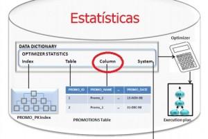Column statistics