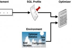 sql_profile